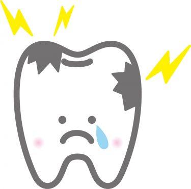 すぐ虫歯になるのはなぜだ!?1日たった2分で虫歯を防ぐ方法